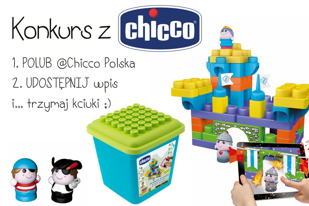 Konkurs Chicco