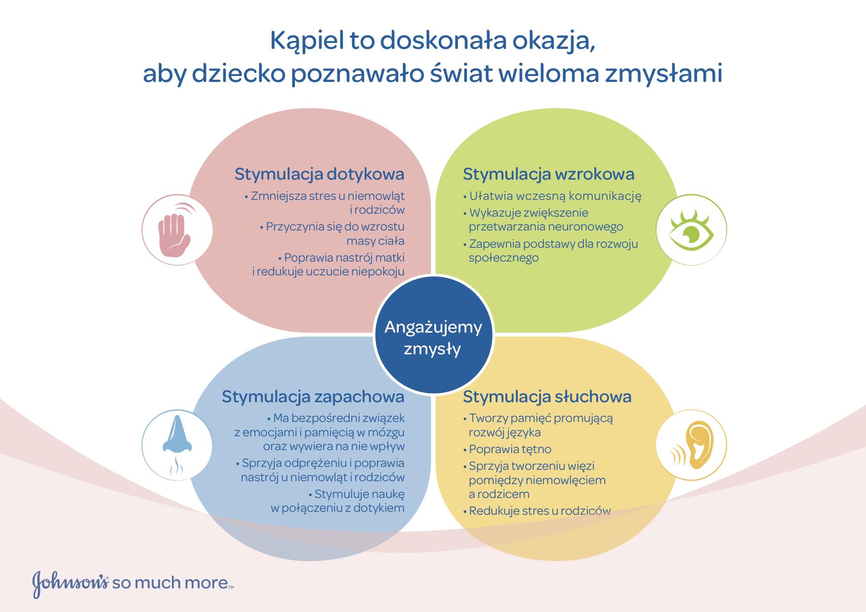 Raport_Rytualy_kapielowe_w_Polsce